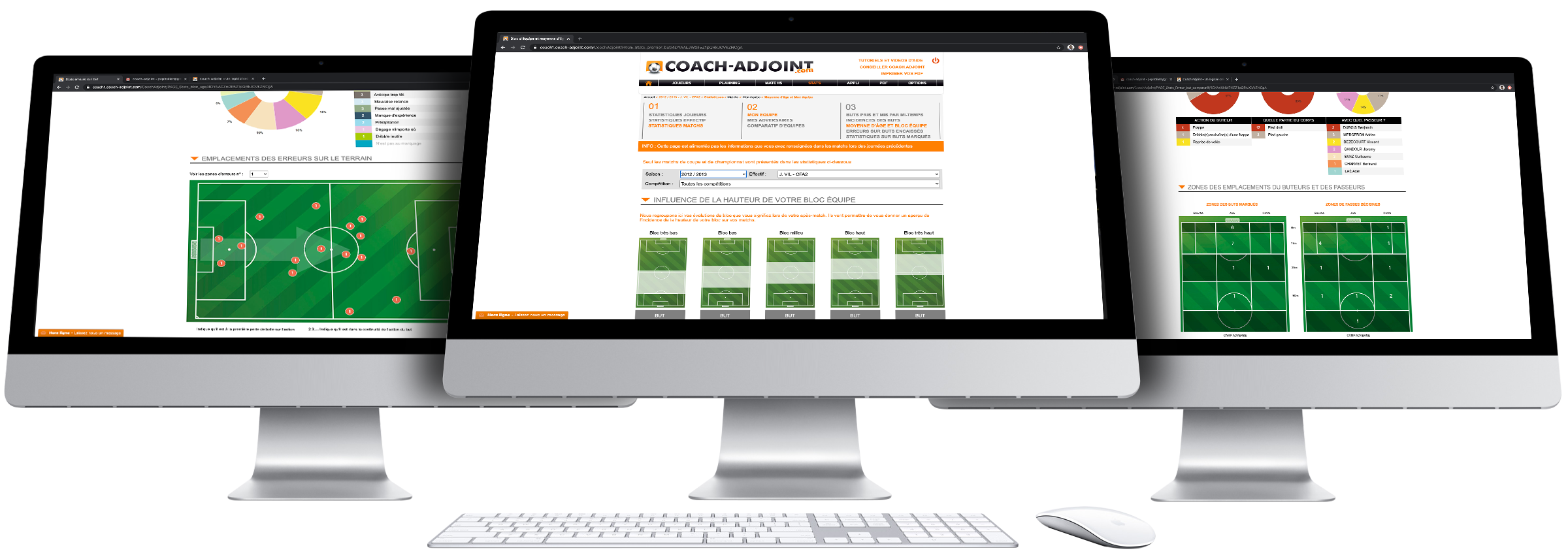 ecran solution coach adjoint
